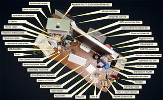 Рабочий стол 2009-2010